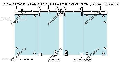 Гидроизоляция под утеплитель по бетону