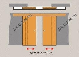 Типы конструкции раздвижных межкомнатных перегородок3