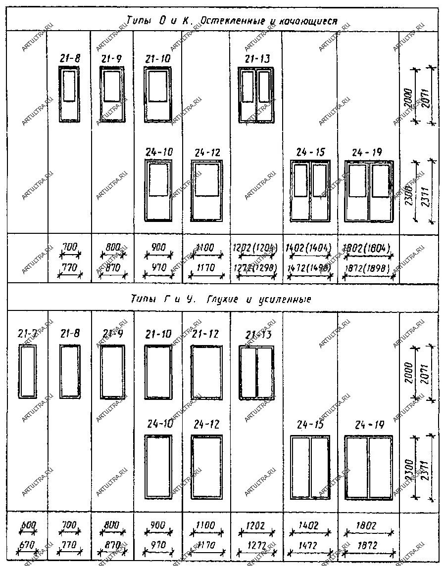 ГОСТ 6629-88. Двери деревянные внутренние для жилых и общественных ...